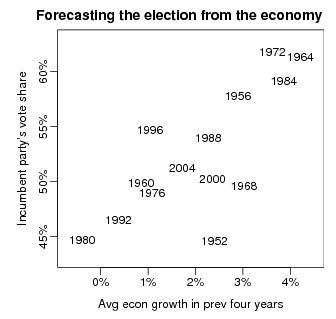 electionforecasting.jpg