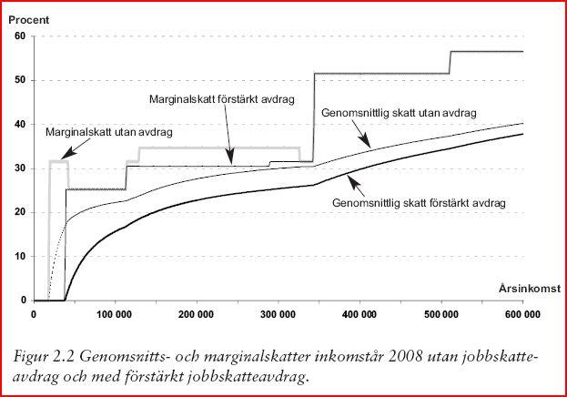 marginalskatt.jpg