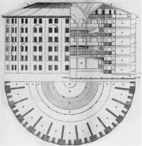 Benthams panopticon-fängelse