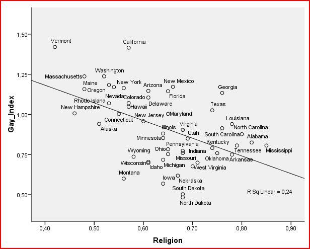homo religion