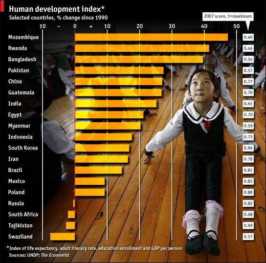 Dejtingsajt för utlänningar i Kina