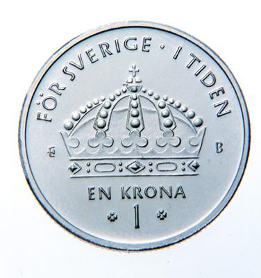 euron idag